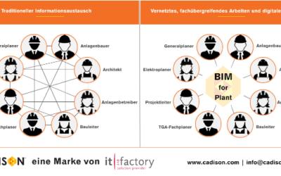 BIM Webinar für Anlagenbauer