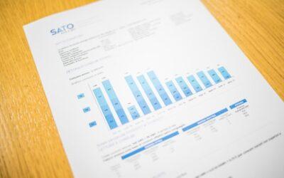 Deutscher Nitratbericht 2020 enttäuscht
