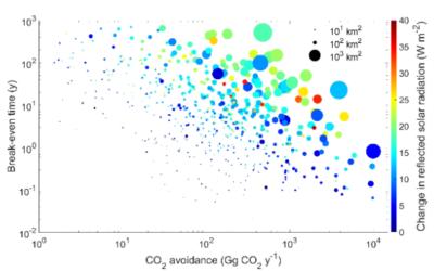 Studie zur Klimafreundlichkeit von Wasserkraft