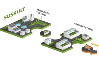 Abwasser: Wie Agrarsysteme zukunftsfähig gemacht werden können