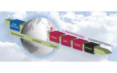 Klimawandel: DWD mit neuer dekadischer Klimavorhersage