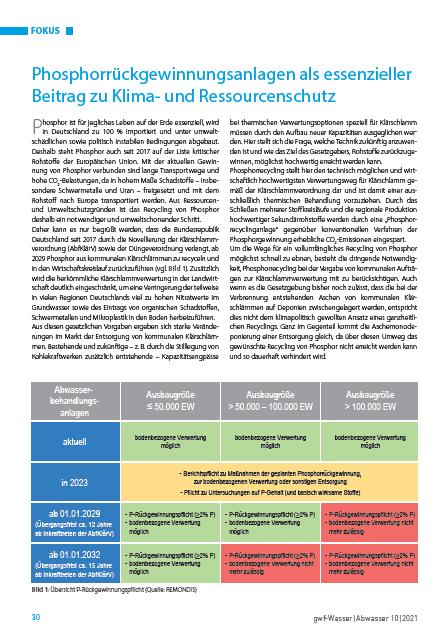 Phosphorrückgewinnungsanlagen als essenzieller Beitrag zu Klima- und Ressourcenschutz